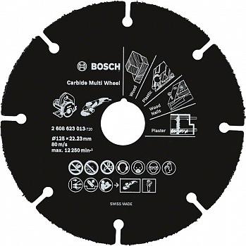 Универсальный отрезной диск по дереву 125 мм BOSCH 2608623013